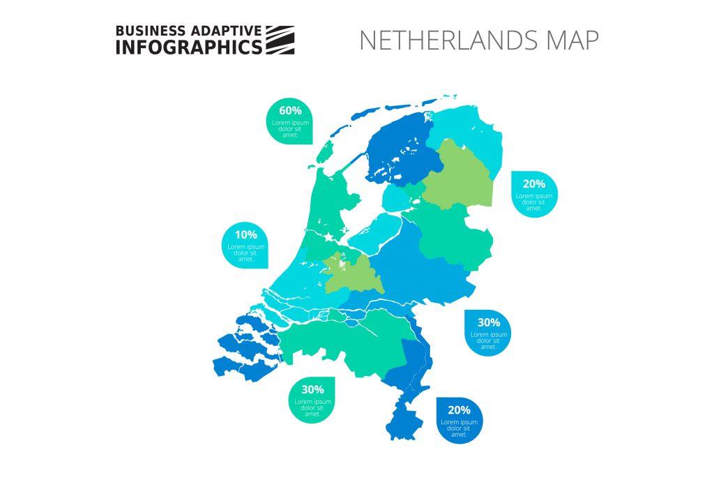 یادگیری زبان هلندی
